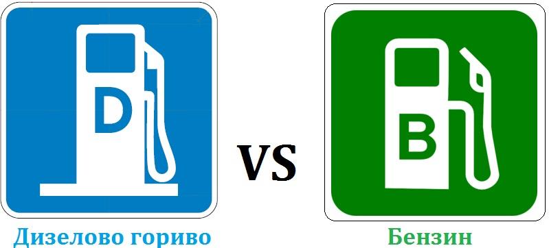 Дизелово гориво или бензин?